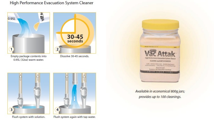 Vac Attak High Performance Evacuation System Cleaner