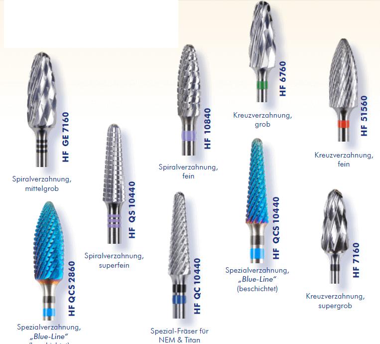 LaboratoryTungsten Carbide Cutters